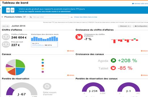 smart_reports