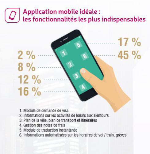 3mundi_app_mobile