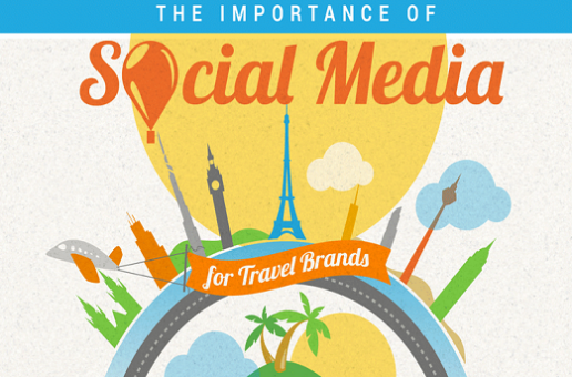 L'importance des réseaux sociaux dans le Tourisme