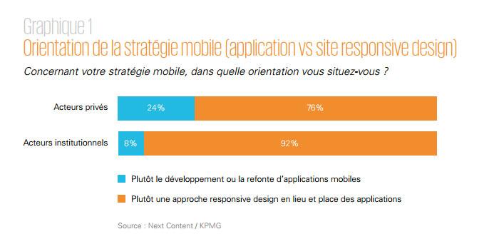 observatoire_strategie_mobile
