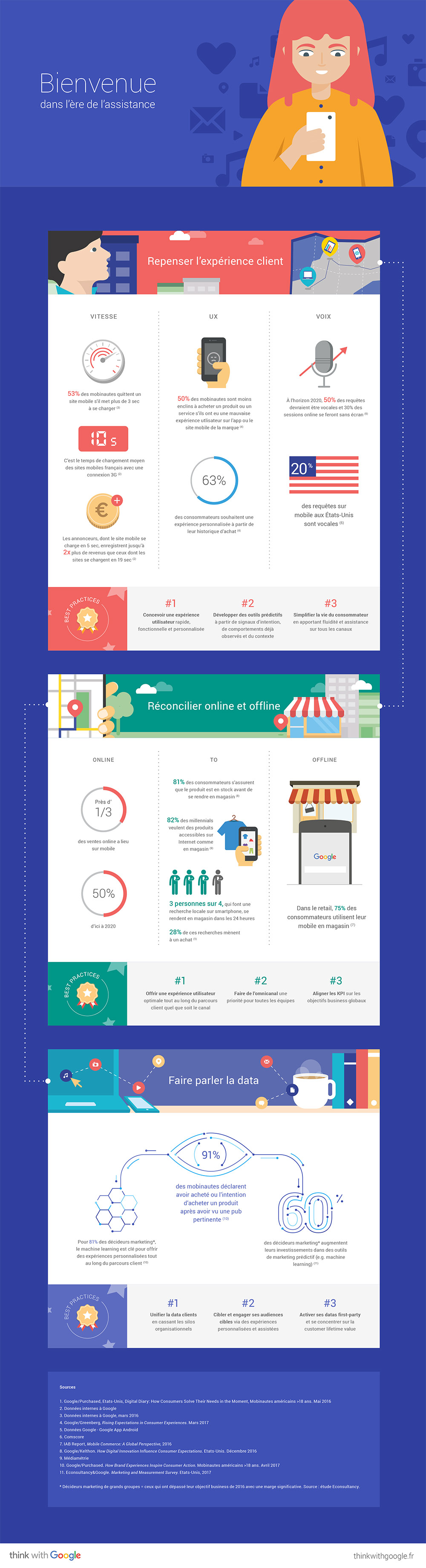 thinkwithgoogle_infographie_mobile_search