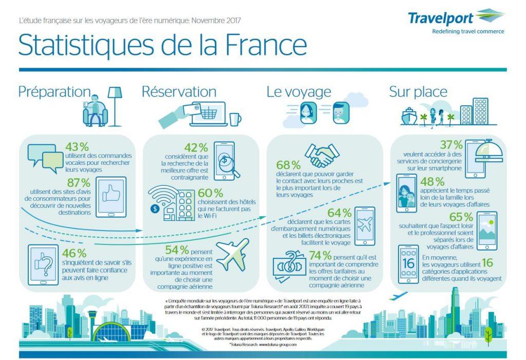 travelport_digital_traveller_fr