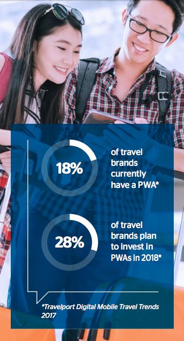 Progressive_web_Apps_Travel