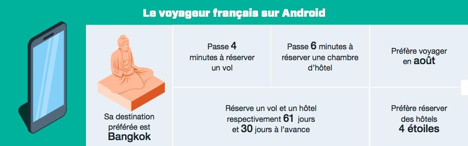 le-voyageur-francais-sur-android-kayak