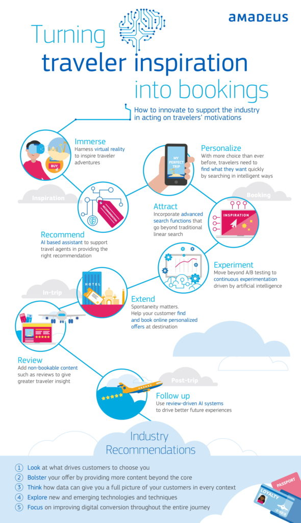 Amadeus_travelers_motivation-infographic