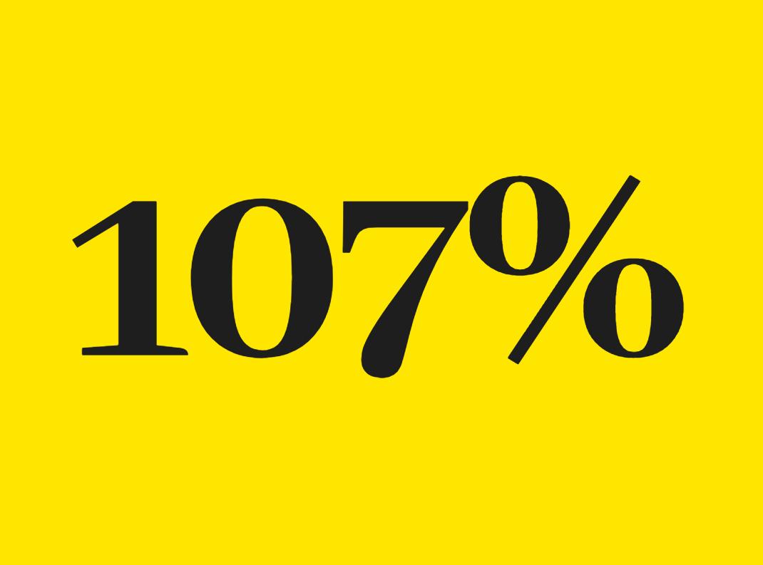 Le chiffre de la semaine : 107% - TOM