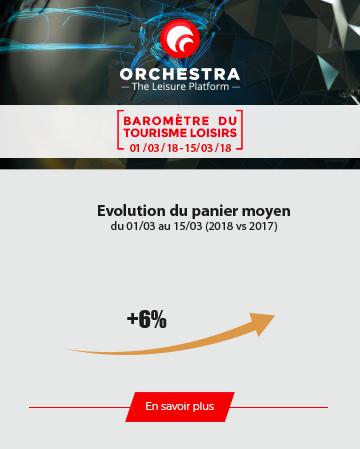 Baromètre Orchestra