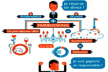 Availpro signe un partenariat avec FairBooking